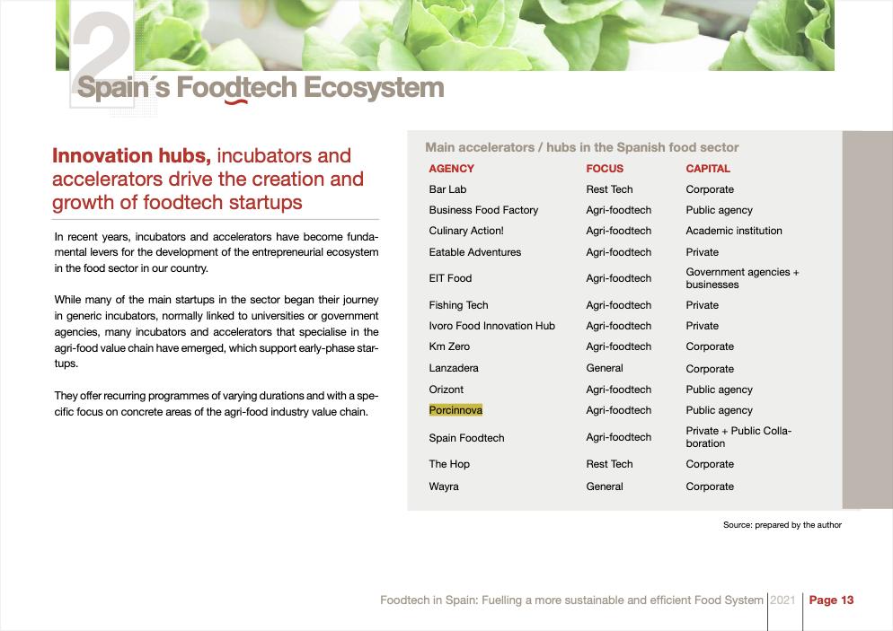 Porcinnova en el informe Foodtech in Spain